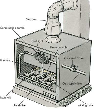 how-to-troubleshoot-a-gas-furnace-3_1_ Old Singer Gas Furnace Wiring Diagram on